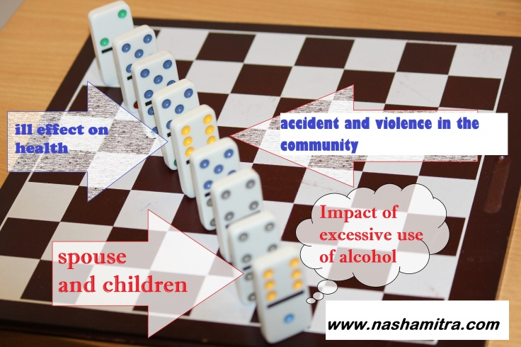 impact of alcohol on physical and social aspect